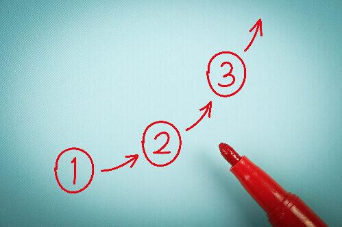 Simple process opt e1622241215688